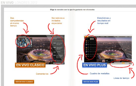 olimpiadas 2012 en vivo canales terra