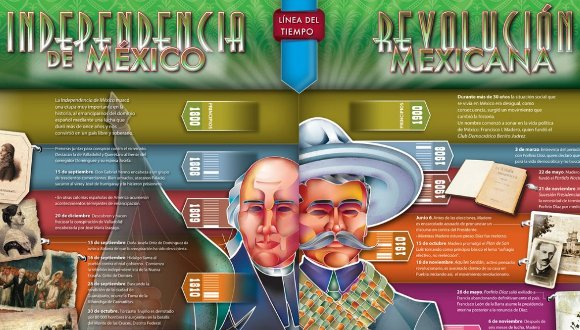 infografia independencia de mexico